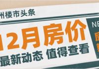荊州12月最新房價出爐!40+個熱門小區價格曝光!
