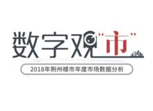 荆州楼市年度市场分析:住宅成交22032套