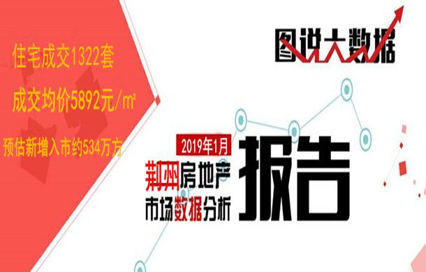 荆州楼市1月市场月报分析:住宅成交1322套