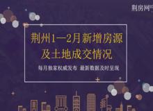 2019年1-2月新增房源及土地成交情況!