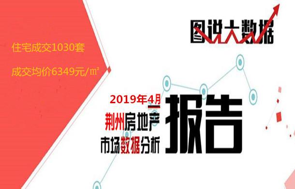 荊州樓市4月市場月報分析:住宅成交1030套