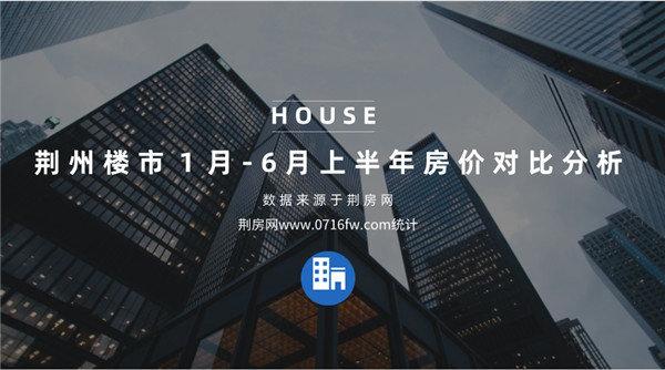 2019年已经过半 您家房子又涨了多少?