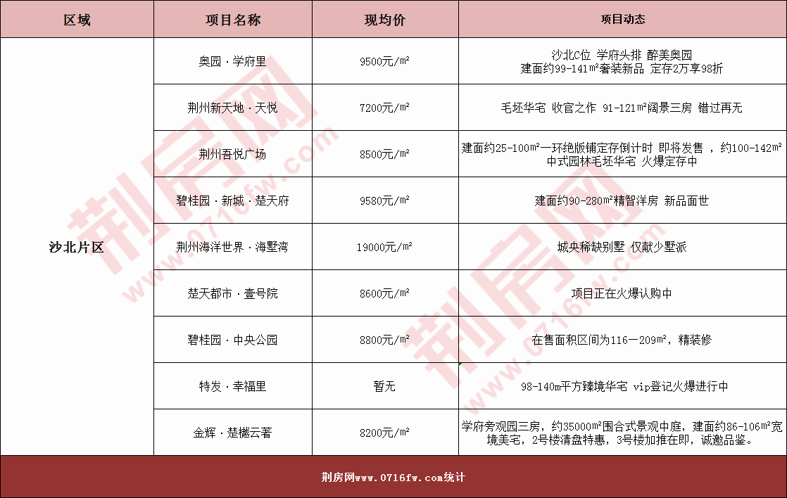 /lpfile/2019/06/26/20190626150145660098yunkw.png