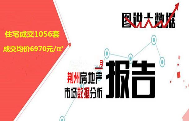 荆州楼市6月市场月报分析:住宅成交1056套