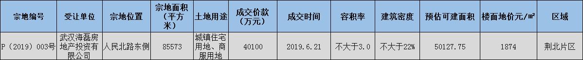 /lpfile/2019/07/13/2019071310000518625y9xakb.png