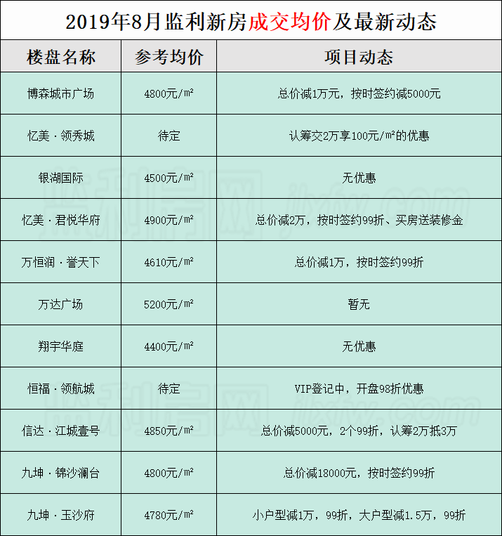 /lpfile/2019/08/10/2019081011125490531yqjyeh.png
