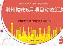 @荊州人 荊州樓市6月份項目動態一覽表來了