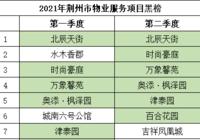 荊州市第二季度物業服務項目紅黑榜出爐,問題很嚴峻!