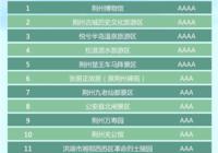 金辉·楚樾云著 与爱同行 惠游湖北 乐享荆州爆棚人气